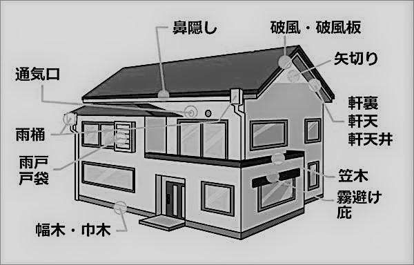 長野県上田市 外壁塗装